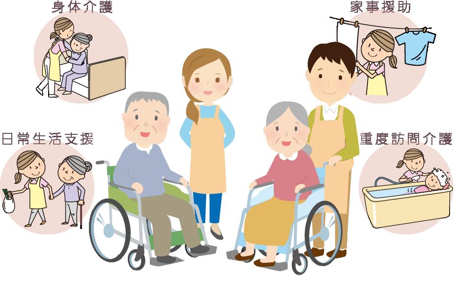 身体介護 家事援助 日常生活支援 重度訪問介護